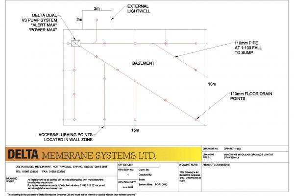 Indicative Modular Drainage Layout