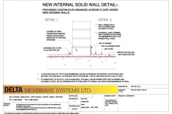 New Internal Walls off Delta MS