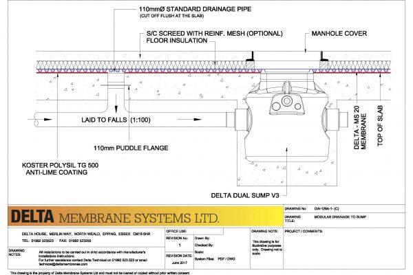 Modular Drainage to Sump