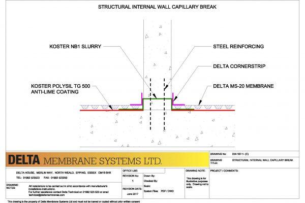 RC Wall - Capillary Break Detail