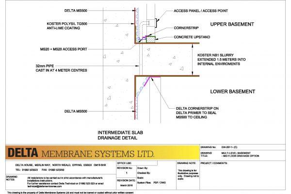Multi Level Basement - Mid Floor Drainage Option