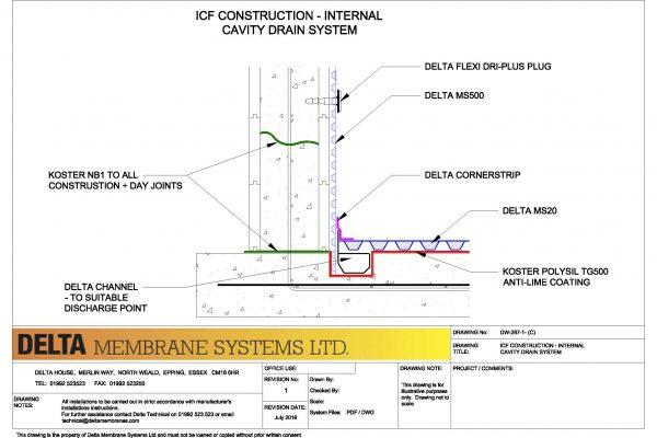ICF Construction - Internal Cavity Drain System