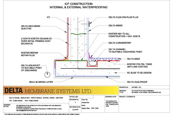 ICF Construction Combined Internal & External Waterproofing