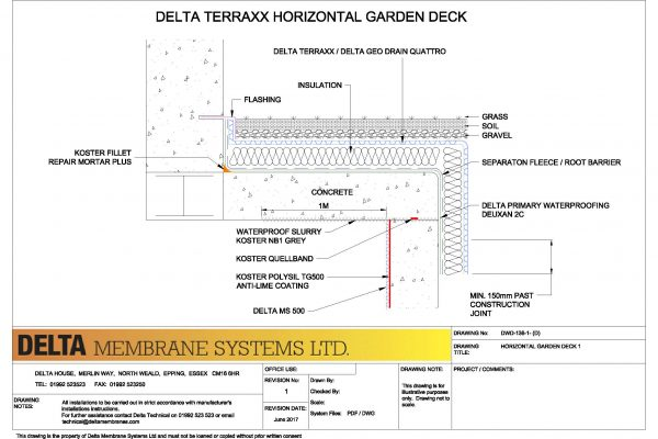 Horizontal Garden Deck 1