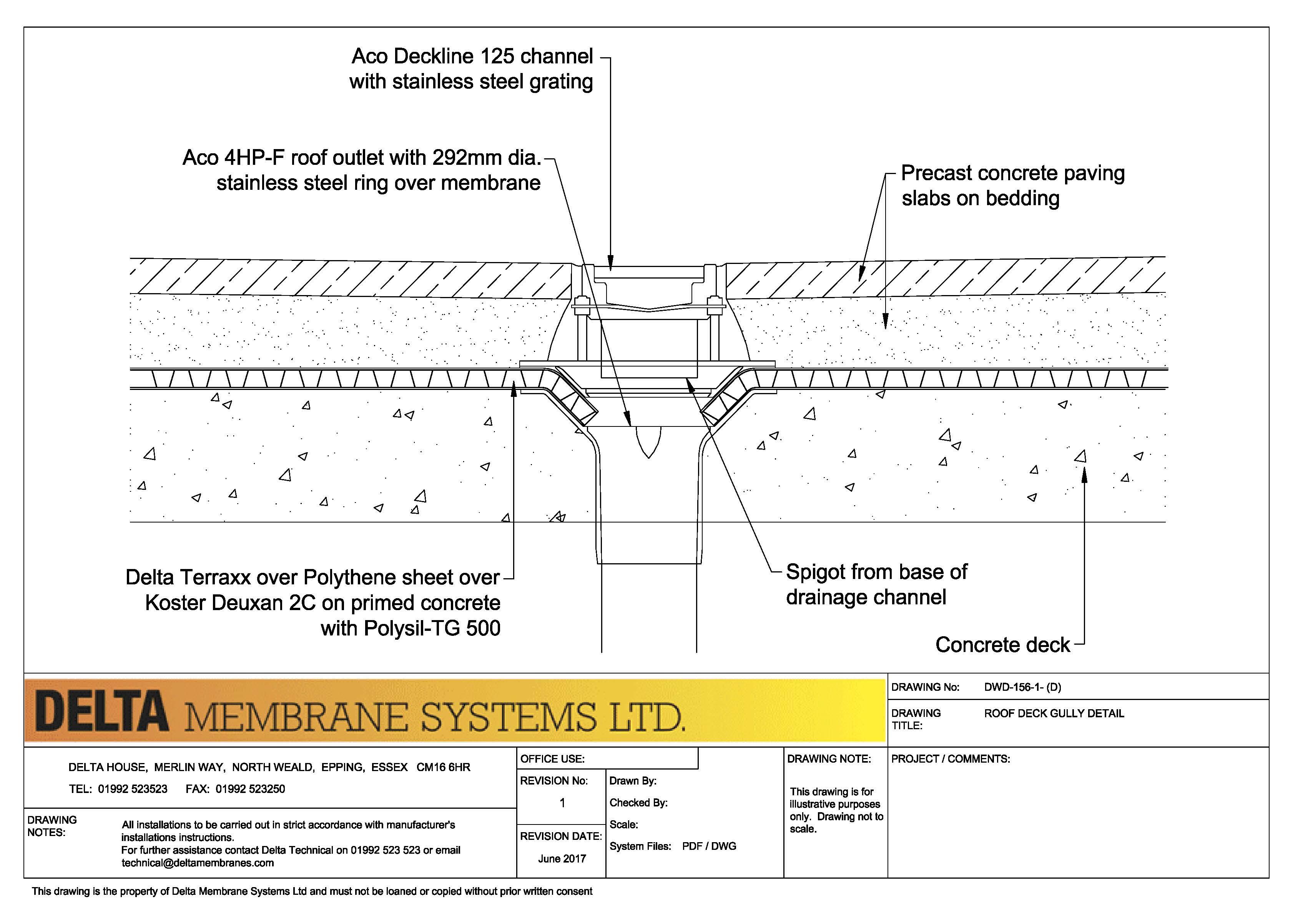 Technical Drawings - Decks - Terraces - Green Roofs - Delta