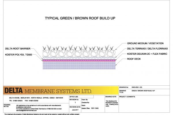 Green / Brown Roof Build Up