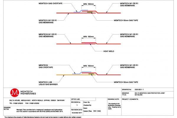 Memtech Joint Detail