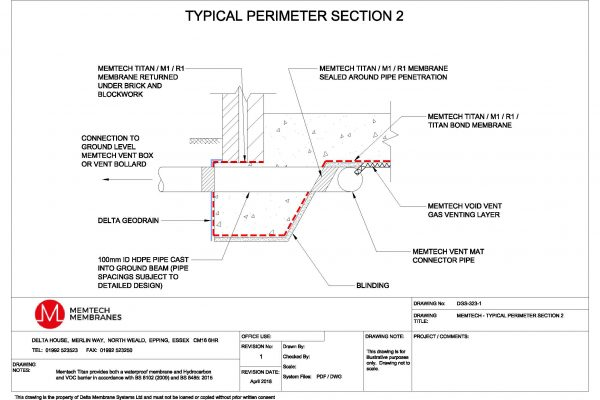 Memtech - Typical Perimeter Section 2