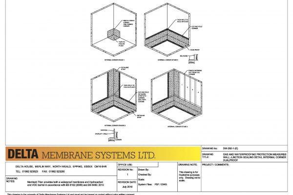 Dualproof - Gas & Waterproofing Protection Measures Wall Junction Sealing Detail - Internal Corner