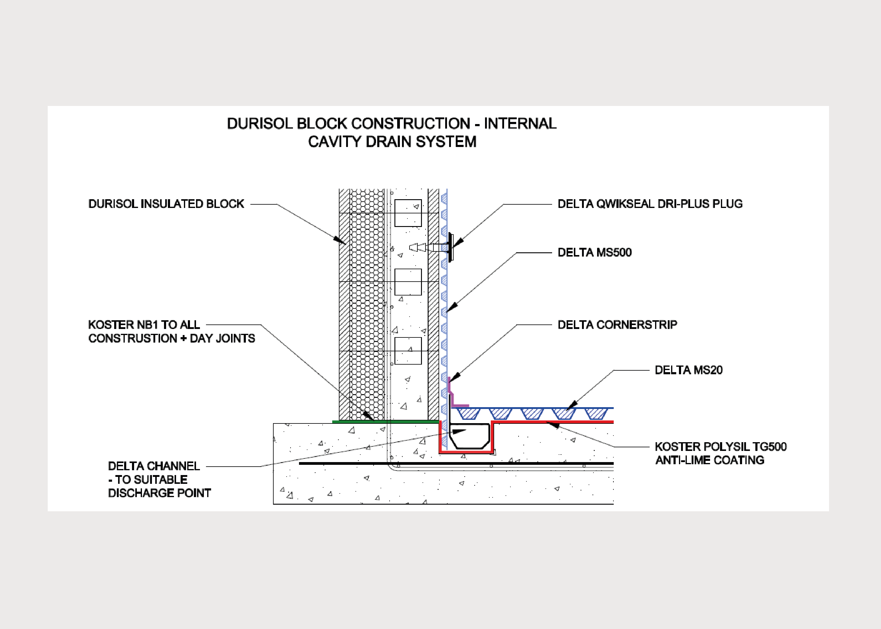 Technical Drawings – ICF (Insulated Concrete Forms)