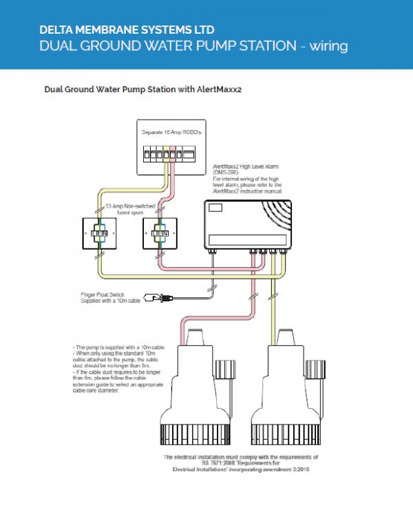 Dual Ground Water Pump Station Wiring Diagram