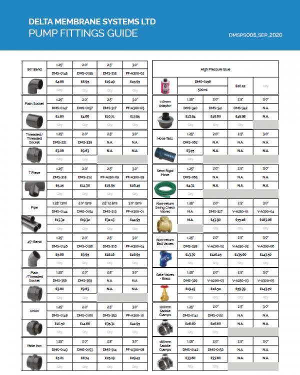 Pump Fittings Guide