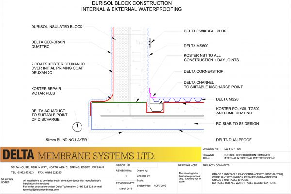 Internal & External Waterproofing