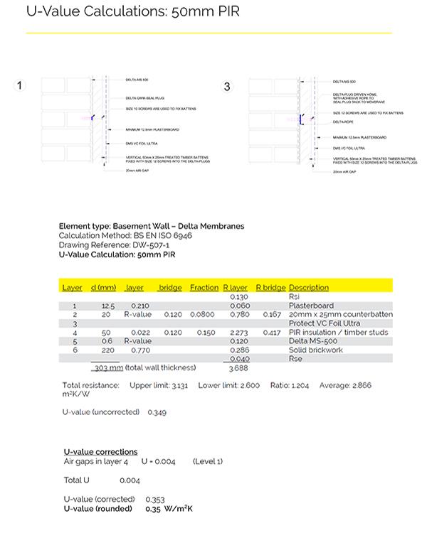 U-Value Calculations 50mm PIR