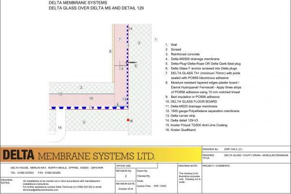 Delta Glass / Cavity Drain - Modular Drainage