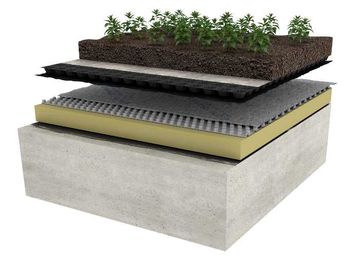 External Drainage Protection Systems