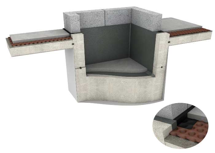 Combination Waterproofing/Combined Systems